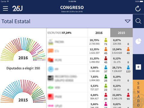 elecciones generales 2016 2 screen322x572