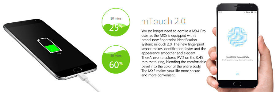 mCharge y mTouch, tecnologías de Meizu