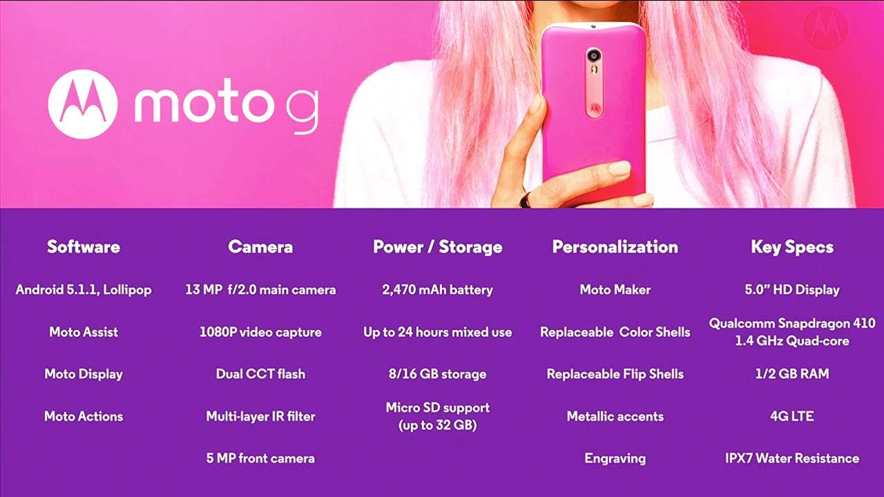 Especificaciones técnicas del Moto G 2015