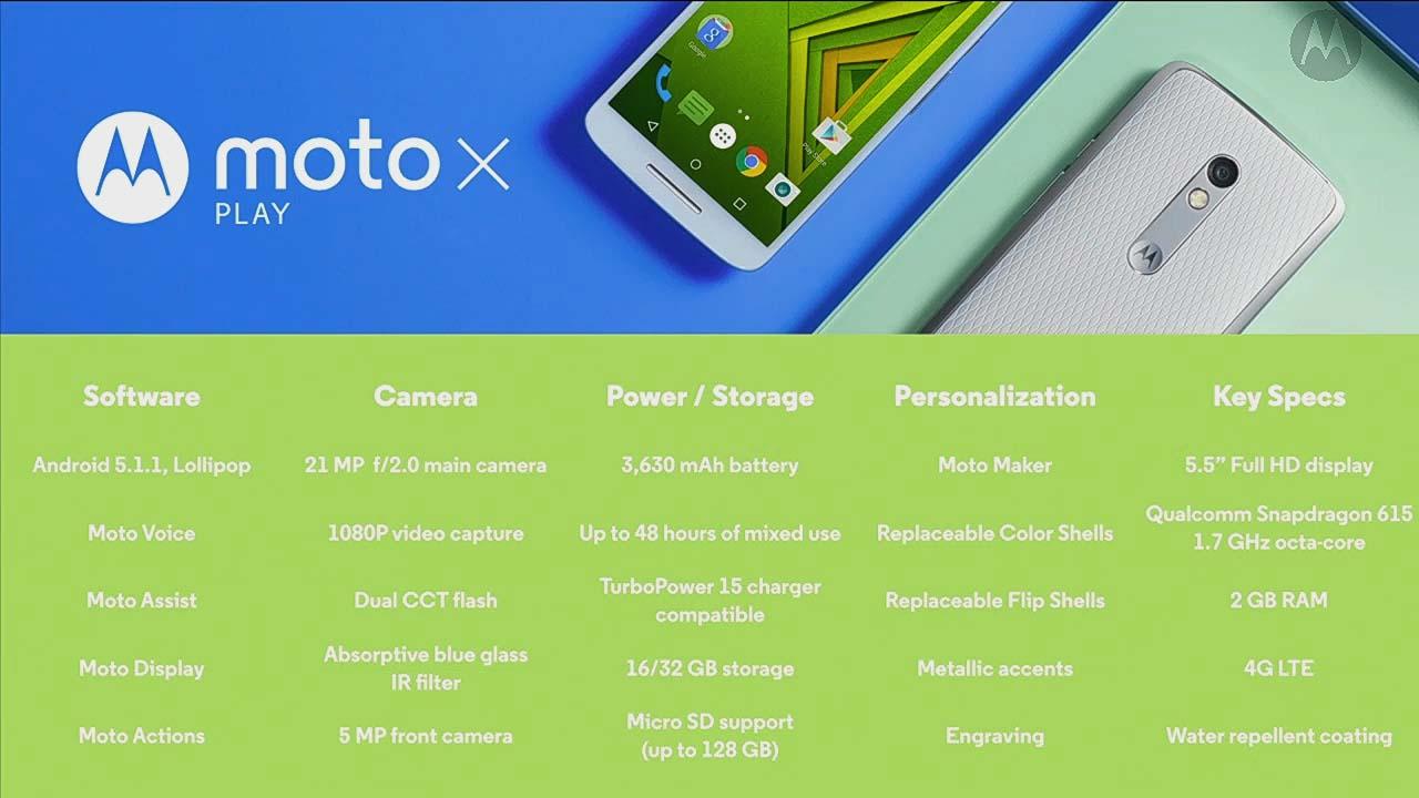 Especificaciones técnicas del Moto X Play