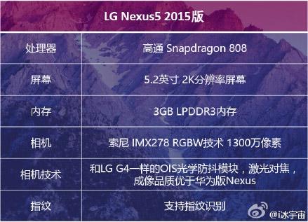 LG Nexus 5 tabla filtracion