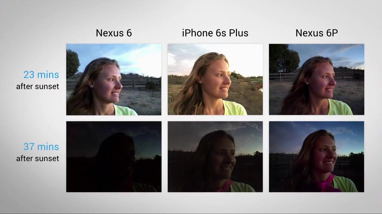 Comparación entre la cámara del Nexus 6, del iPhone 6s Plus y del Nexus 6P