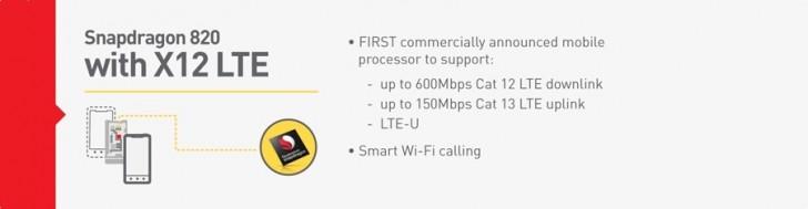 El Snapdragon 820 será capaz de soportar conexiones de hasta 600 Mbps de bajada y 150 Mbps de subida.