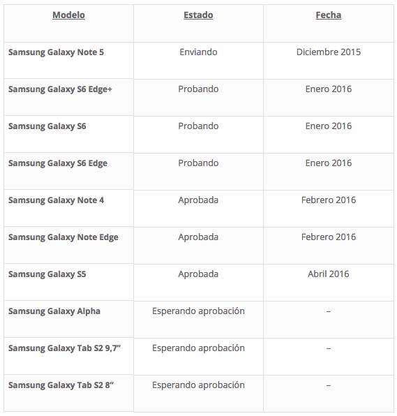 Samsung que actualizaran a Android 6 1