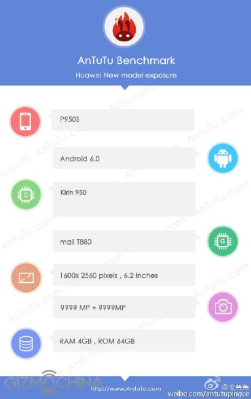 Huawei P9 Max filtracion Antutu - copia