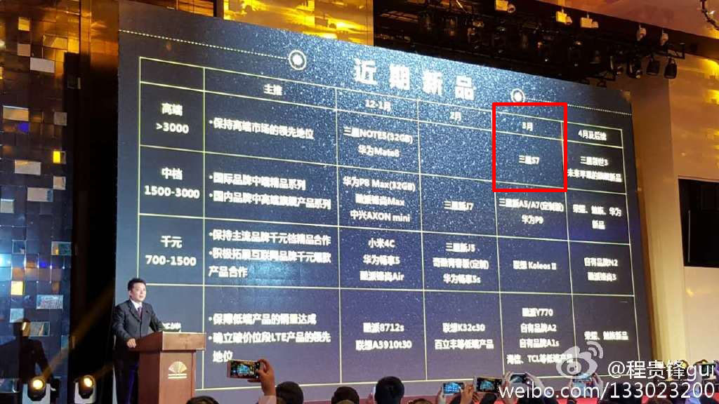 Samsung Galaxu S7 china mobile evento precio fecha galaxy-s7-china-mobile