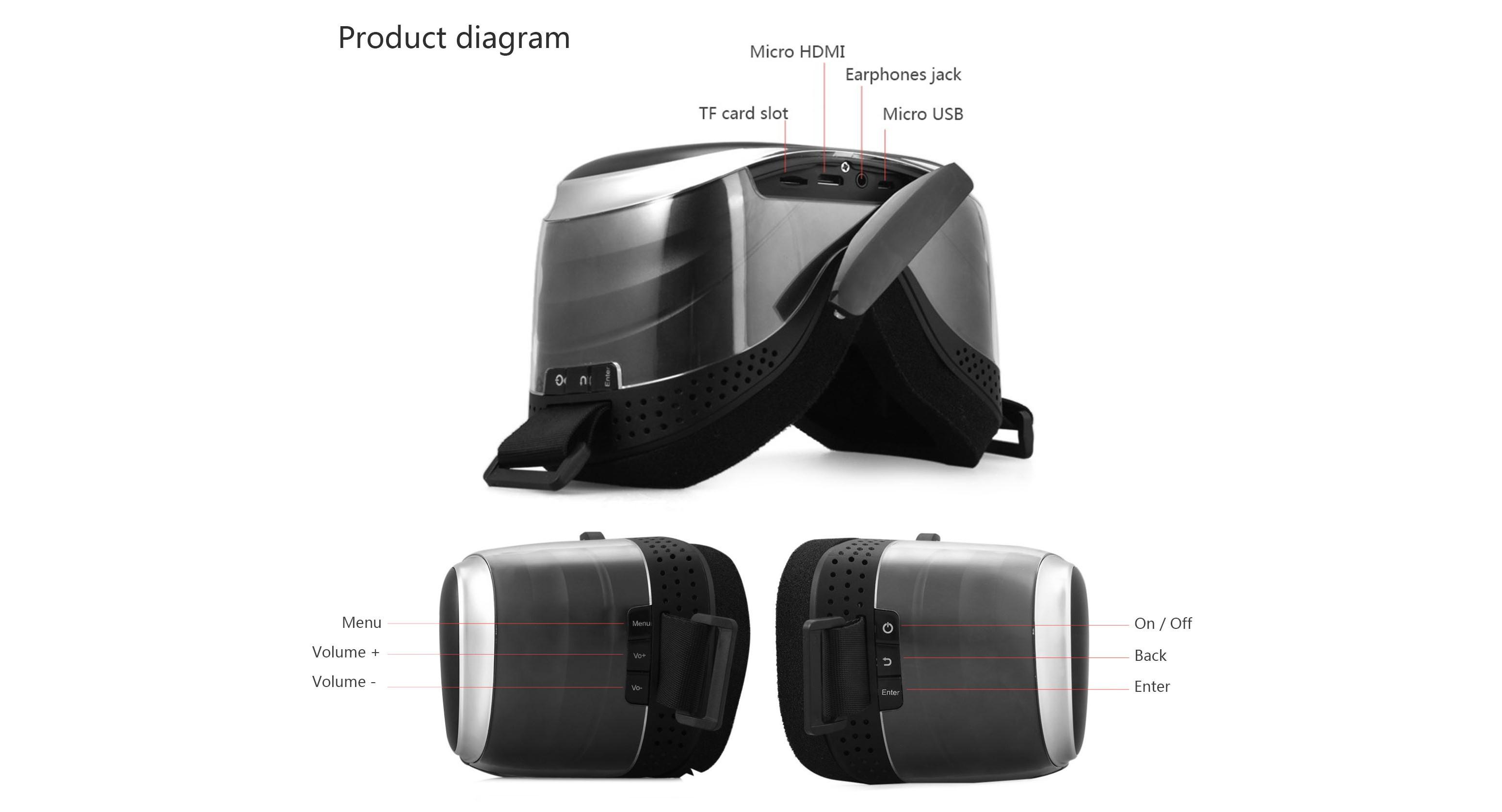 gafas de realidad virtual ARTES 201511301700386804
