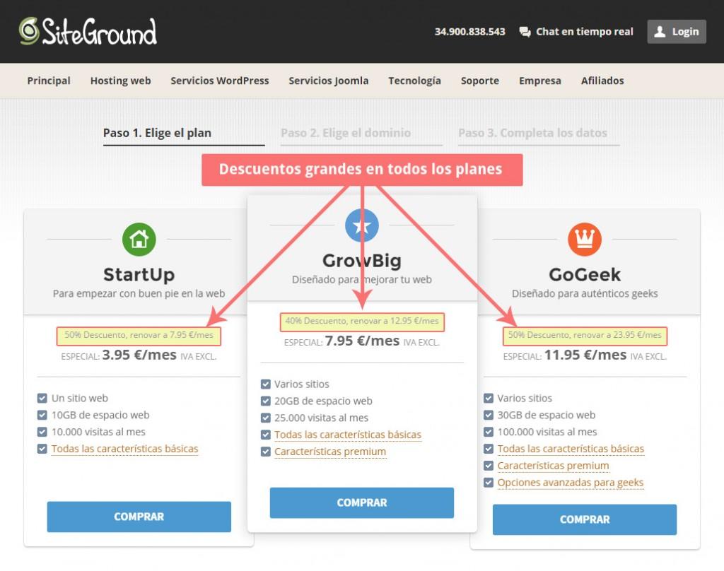 hosting precios siteground