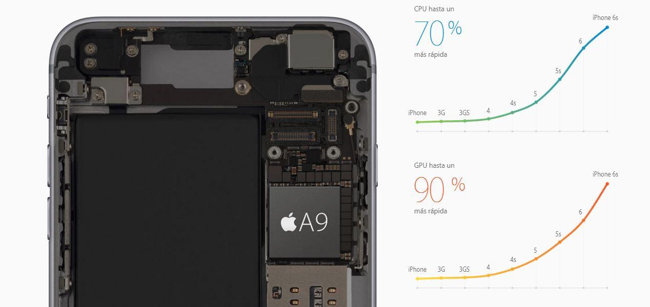 Chip a9 pagina web apple
