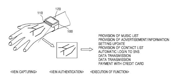 samsung smartwatch escaner de vena
