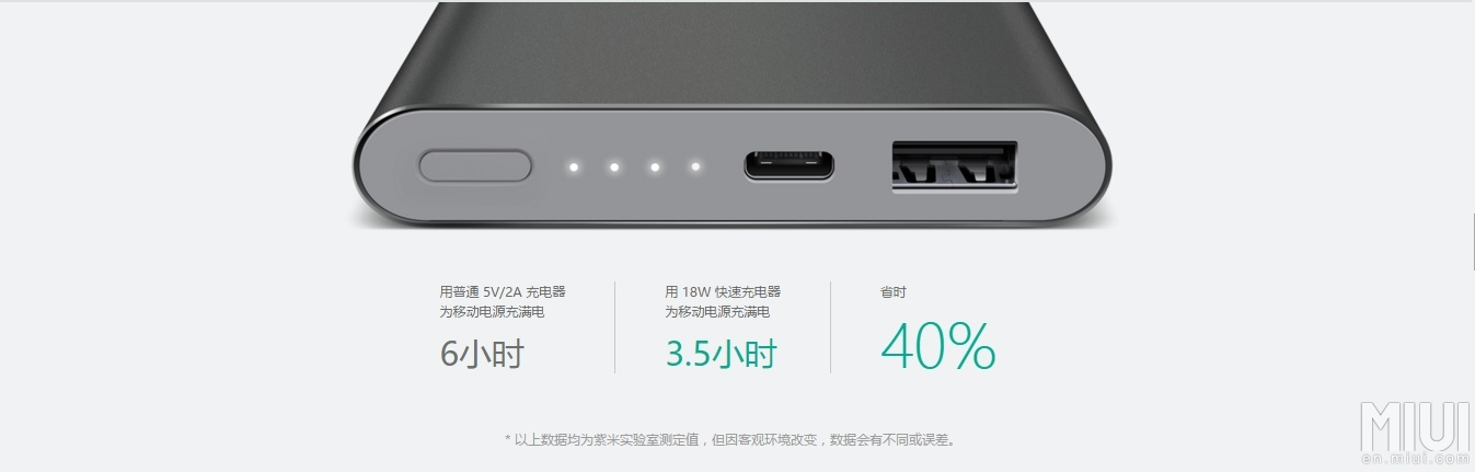 Xiaomi Mi Powerbank Pro 130656bv44dm2mymm12pm8