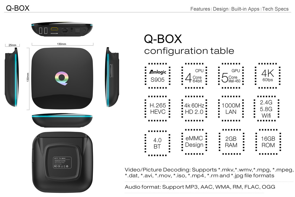 QBox table configuration