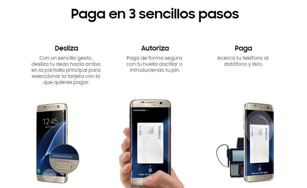 Samsung Pay España pasos2