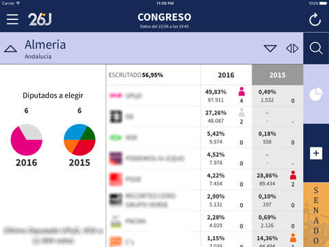 elecciones generales 2016 3 screen322x572