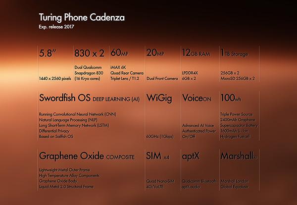 Turing Phone Cadenza 05533190-473e-4b06-ac6a-88c94bdbed3a
