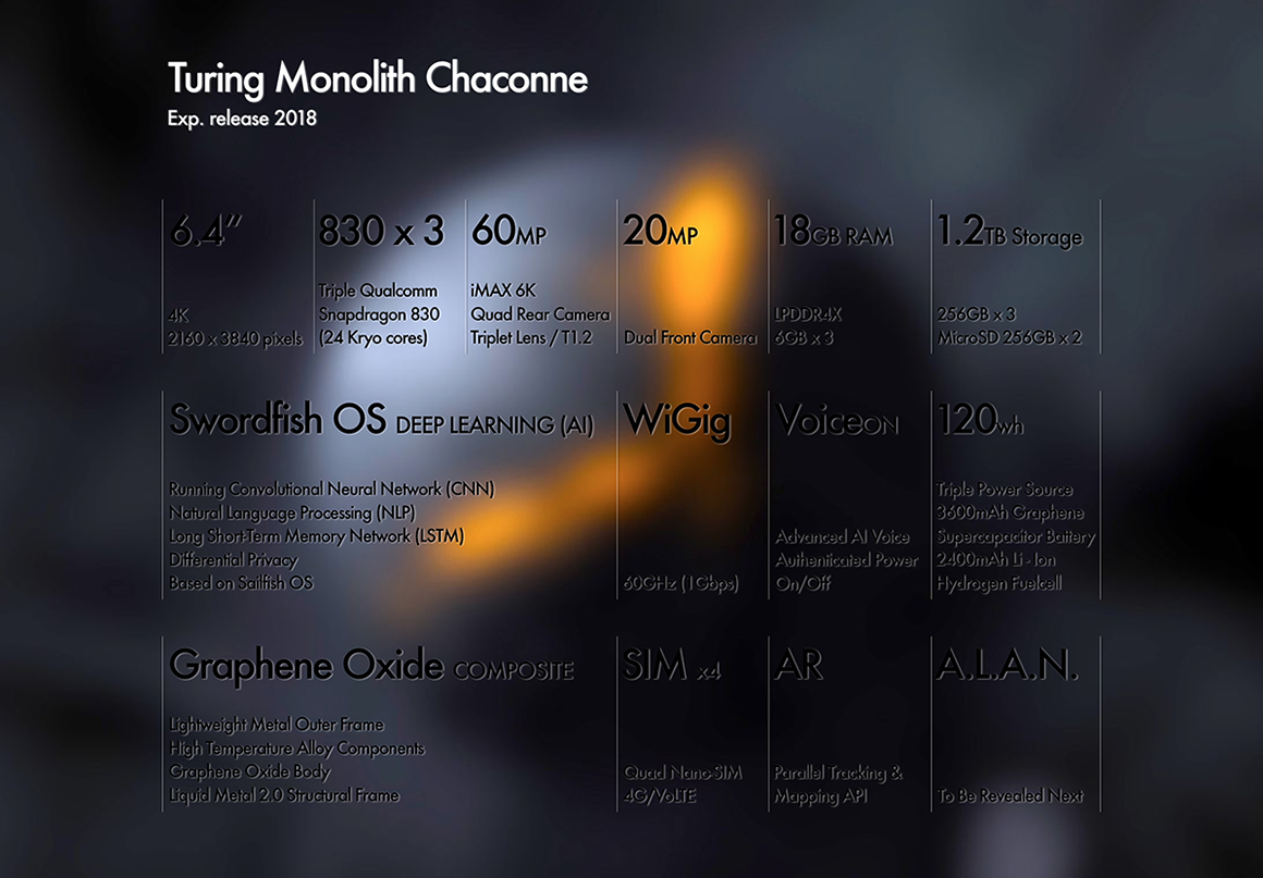 turing monolith chaconne 373e42d6-023a-4a60-bb3c-529f5d7425ef