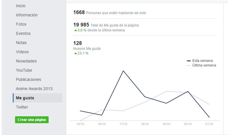 me-gusta-facebook-paginas-1