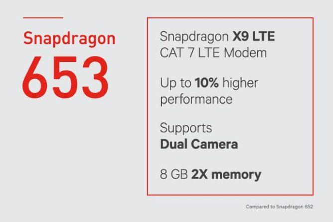 snapdragon-653-nexus2cee_653-668x445