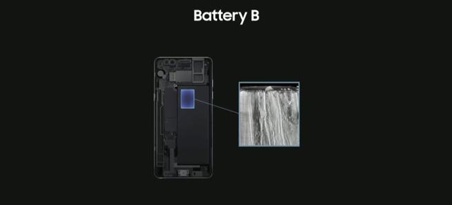bateria del samsung galaxy note 7