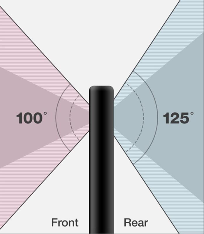 125 de campo de vision 1