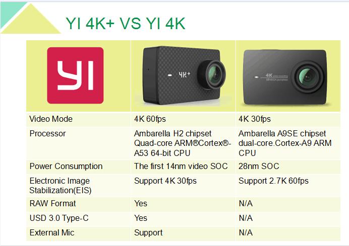 La xiaomi yi 4k ahora est por menos de 290 una ganga for Microfono esterno yi 4k
