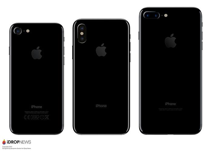 tamano del iPhone 8