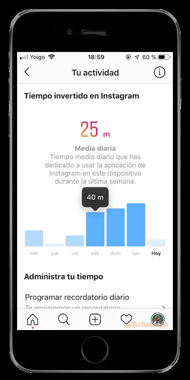 cuánto tiempo pasas en Instagram