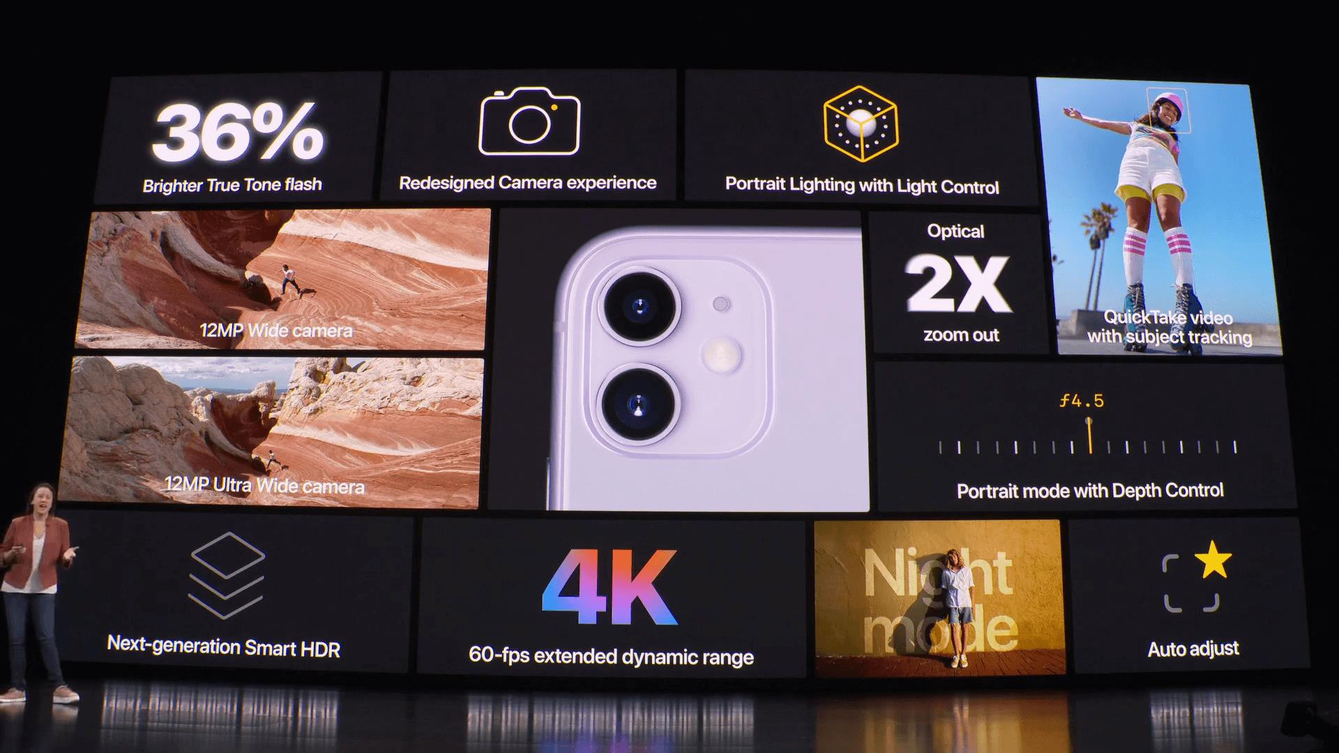resumen de novedades del iphone 11