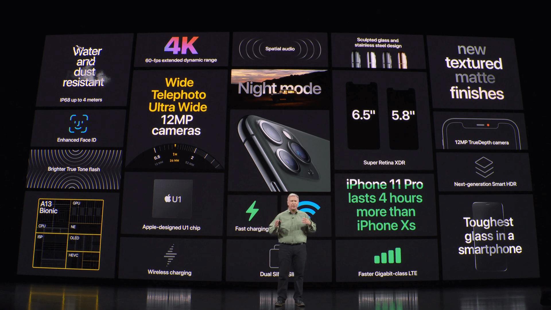 resumen novedades del iphone 11 pro