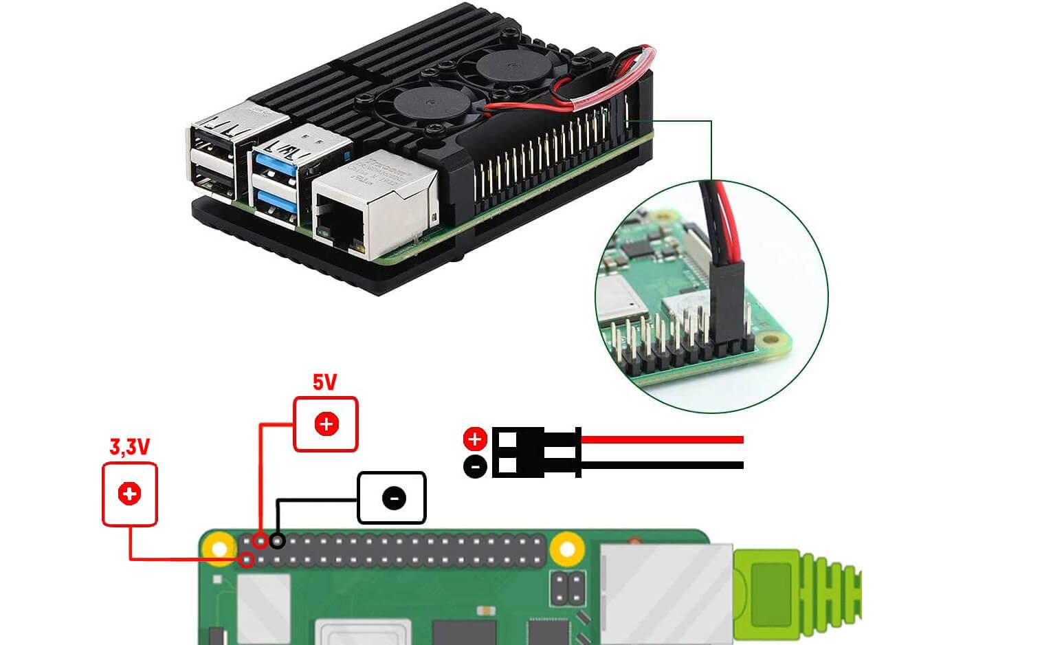 raspberry pi refrigeración pasiva mas ventilador